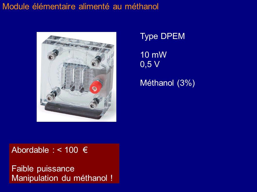 Type DPEM 10 mW 0,5 V Méthanol (3%) Abordable : < 100 Faible puissance Manipulation du méthanol ! Module élémentaire alimenté au méthanol