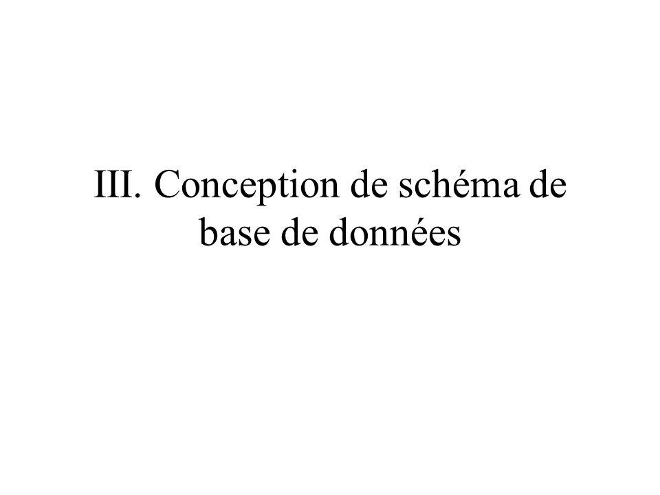 Bases de données - Yann Loyer22 Décomposition SPI Définition : Soient U un schéma de relation et F un ensemble de df sur U.
