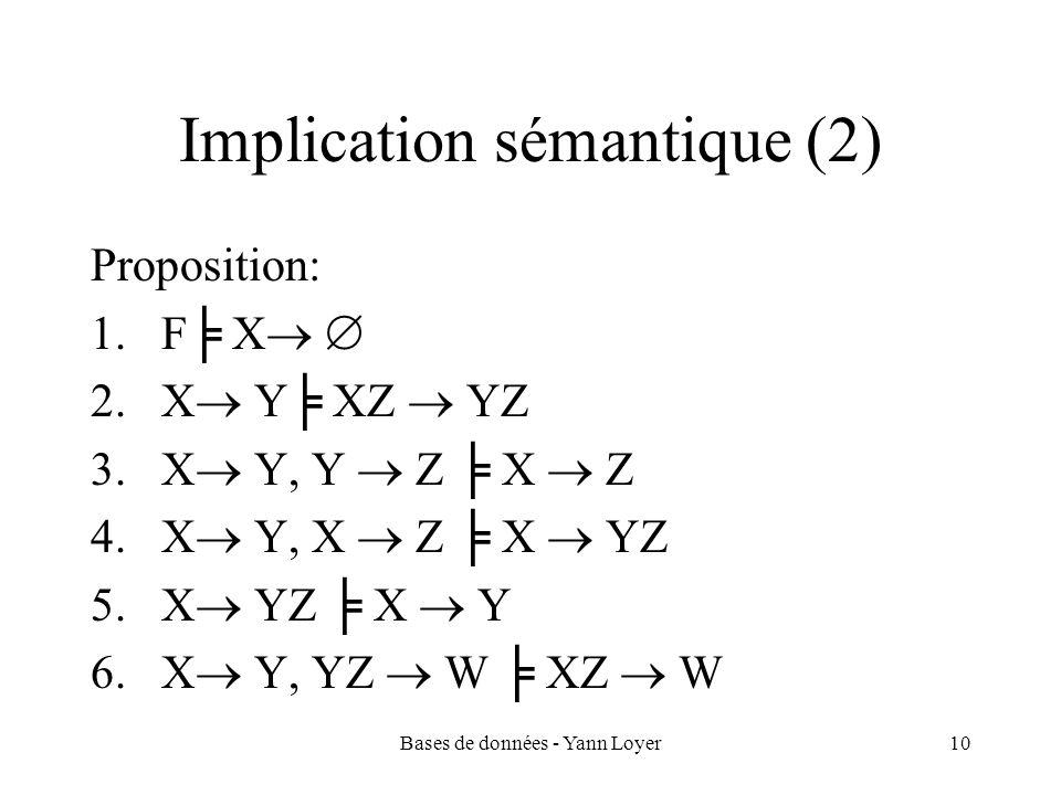 Bases de données - Yann Loyer10 Implication sémantique (2) Proposition: 1.F X 2.X Y XZ YZ 3.X Y, Y Z X Z 4.X Y, X Z X YZ 5.X YZ X Y 6.X Y, YZ W XZ W