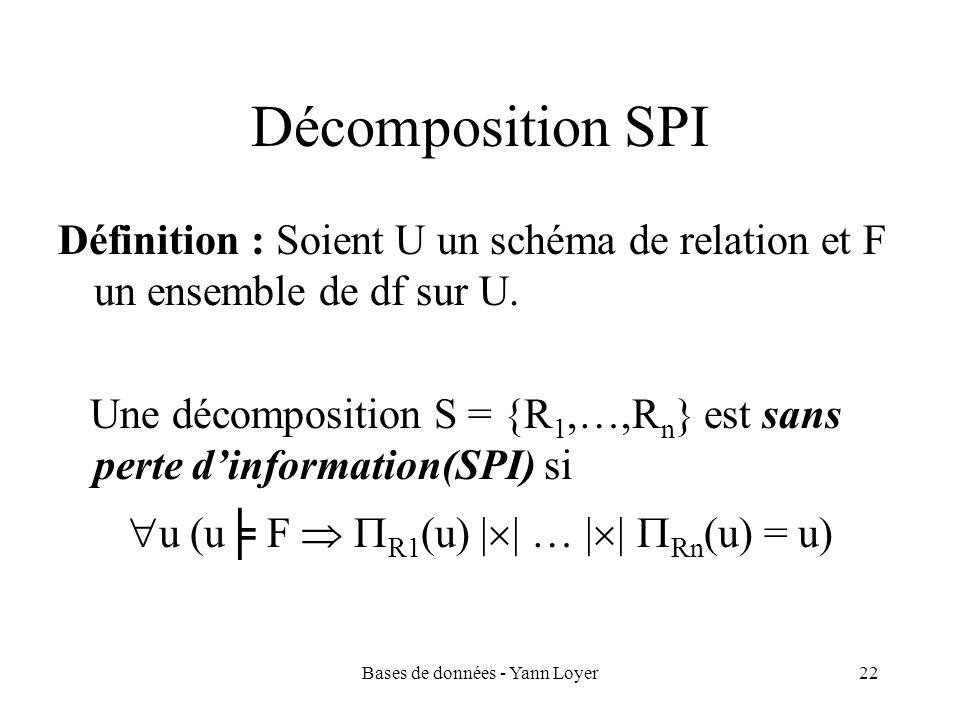 Bases de données - Yann Loyer22 Décomposition SPI Définition : Soient U un schéma de relation et F un ensemble de df sur U. Une décomposition S = {R 1
