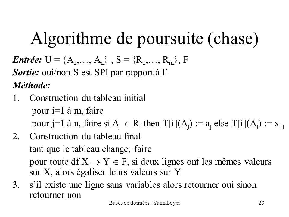 Bases de données - Yann Loyer23 Algorithme de poursuite (chase) Entrée: U = {A 1,…, A n }, S = {R 1,…, R m }, F Sortie: oui/non S est SPI par rapport