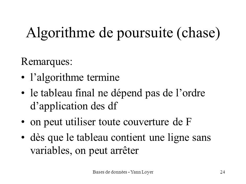 Bases de données - Yann Loyer24 Algorithme de poursuite (chase) Remarques: lalgorithme termine le tableau final ne dépend pas de lordre dapplication d
