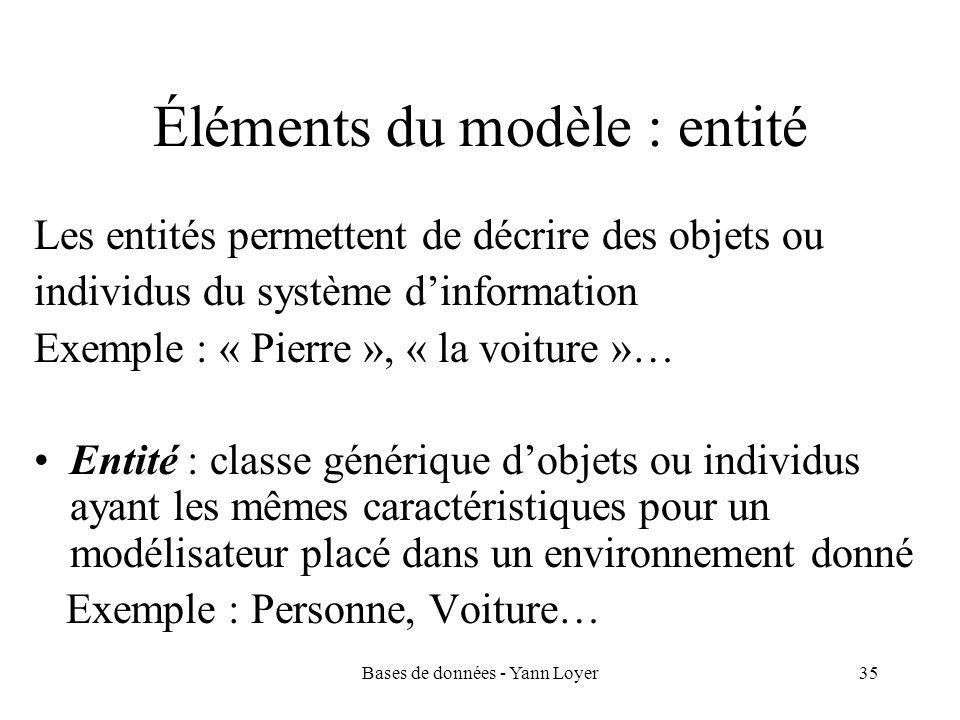 Bases de données - Yann Loyer35 Éléments du modèle : entité Les entités permettent de décrire des objets ou individus du système dinformation Exemple