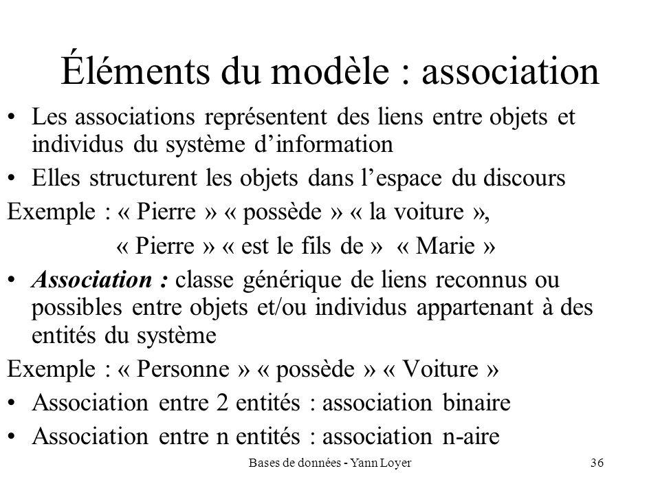 Bases de données - Yann Loyer36 Éléments du modèle : association Les associations représentent des liens entre objets et individus du système dinforma