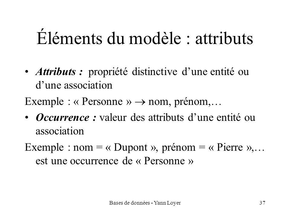 Bases de données - Yann Loyer37 Éléments du modèle : attributs Attributs : propriété distinctive dune entité ou dune association Exemple : « Personne