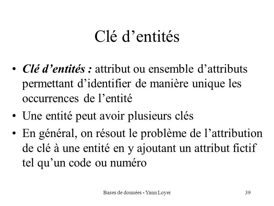 Bases de données - Yann Loyer39 Clé dentités Clé dentités : attribut ou ensemble dattributs permettant didentifier de manière unique les occurrences d