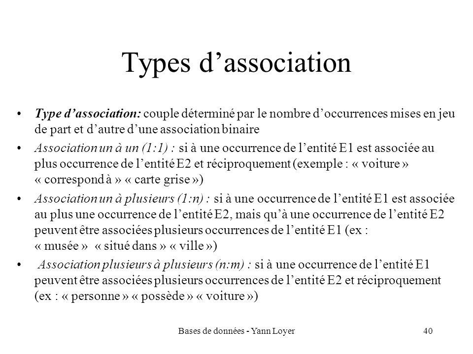 Bases de données - Yann Loyer40 Types dassociation Type dassociation: couple déterminé par le nombre doccurrences mises en jeu de part et dautre dune