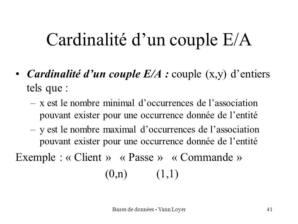 Bases de données - Yann Loyer41 Cardinalité dun couple E/A Cardinalité dun couple E/A : couple (x,y) dentiers tels que : –x est le nombre minimal docc