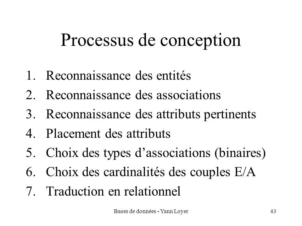 Bases de données - Yann Loyer43 Processus de conception 1.Reconnaissance des entités 2.Reconnaissance des associations 3.Reconnaissance des attributs