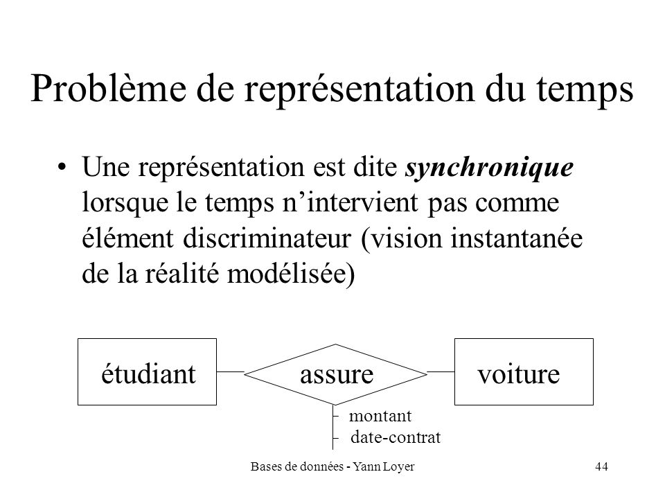 Bases de données - Yann Loyer44 Problème de représentation du temps Une représentation est dite synchronique lorsque le temps nintervient pas comme él