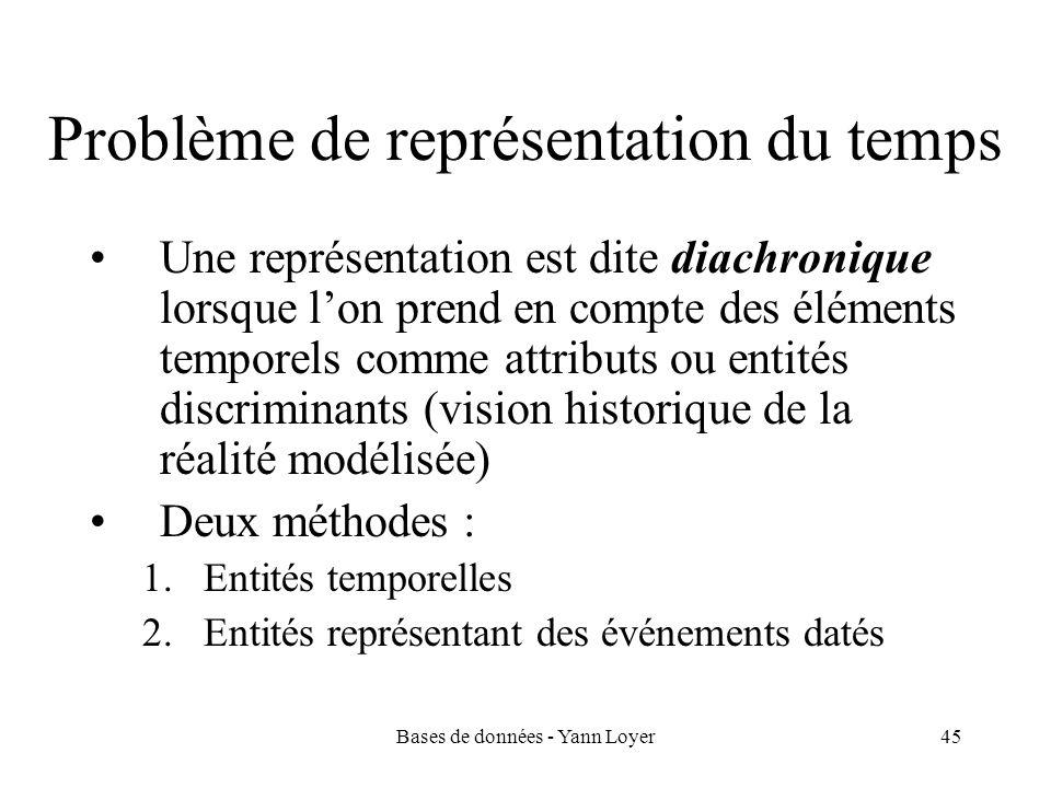 Bases de données - Yann Loyer45 Problème de représentation du temps Une représentation est dite diachronique lorsque lon prend en compte des éléments