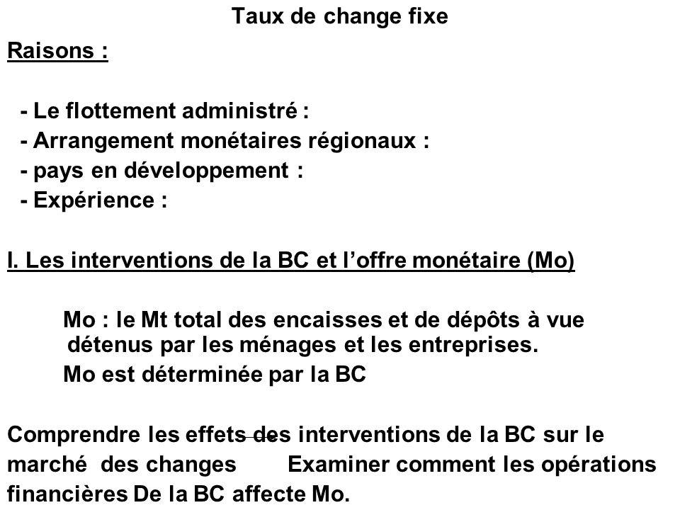 Taux de change fixe Raisons : - Le flottement administré : - Arrangement monétaires régionaux : - pays en développement : - Expérience : I. Les interv