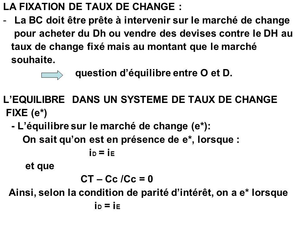 LA FIXATION DE TAUX DE CHANGE : -La BC doit être prête à intervenir sur le marché de change pour acheter du Dh ou vendre des devises contre le DH au t