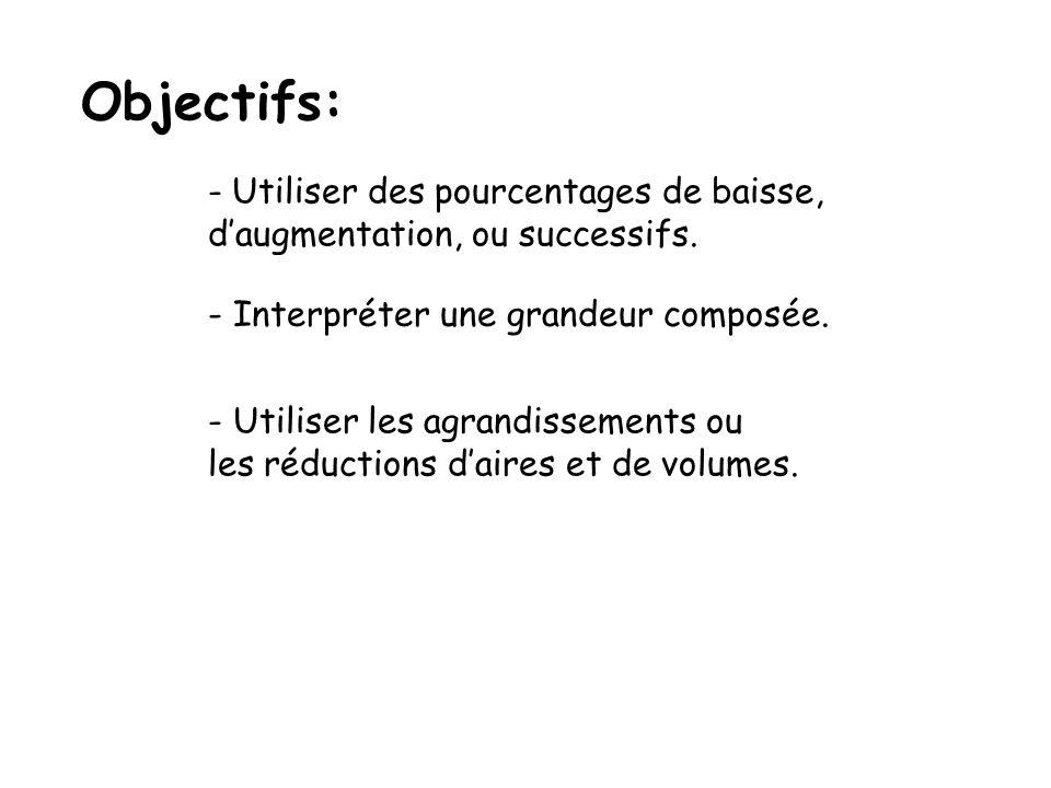Objectifs: - Utiliser des pourcentages de baisse, daugmentation, ou successifs. - Interpréter une grandeur composée. - Utiliser les agrandissements ou