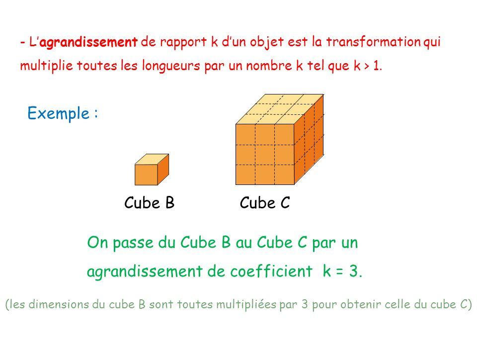 2) Propriétés Dans un agrandissement ou une réduction de rapport k, (k > 0) - Les aires sont multipliées par k² - Les volumes sont multipliés par k 3 Exemples : - Laire de la face de devant du Cube A est 4 cm².