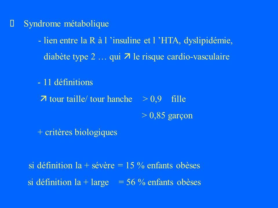 - 11 définitions tour taille/ tour hanche > 0,9 fille > 0,85 garçon + critères biologiques si définition la + sévère = 15 % enfants obèses si définiti
