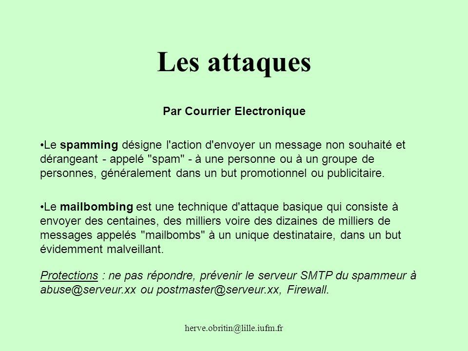 herve.obritin@lille.iufm.fr Les attaques Par Courrier Electronique Le spamming désigne l'action d'envoyer un message non souhaité et dérangeant - appe