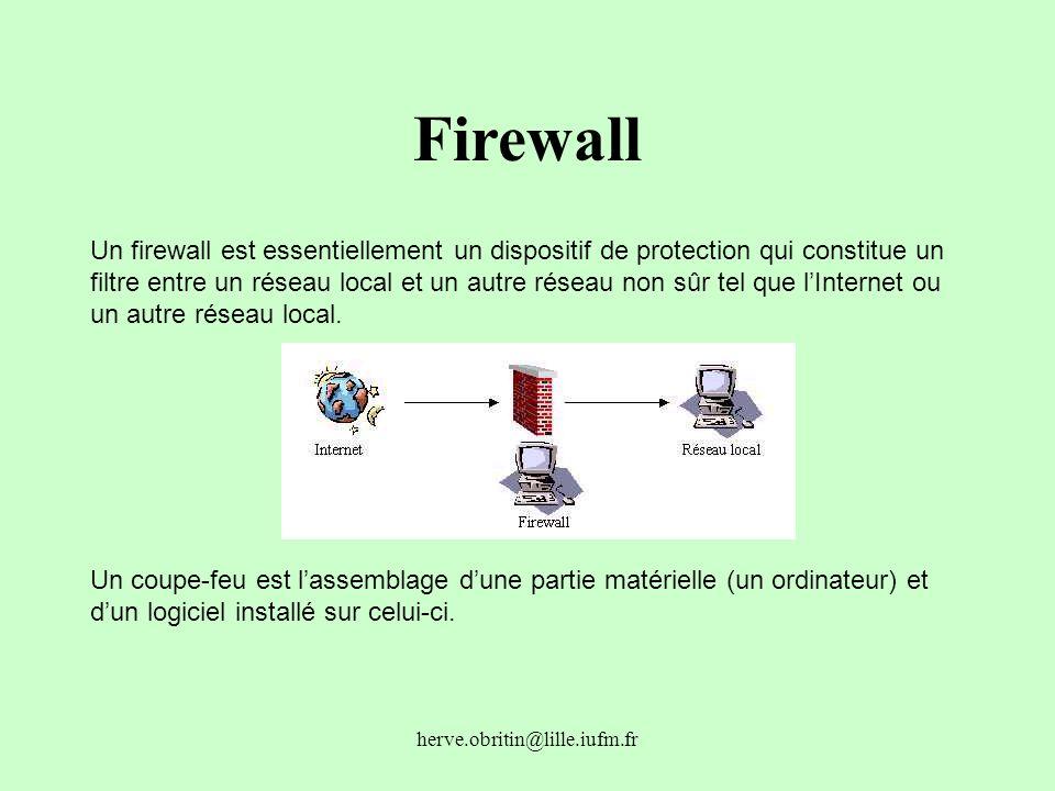 herve.obritin@lille.iufm.fr Firewall Un firewall est essentiellement un dispositif de protection qui constitue un filtre entre un réseau local et un a