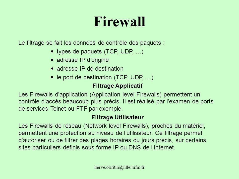 herve.obritin@lille.iufm.fr Firewall Le filtrage se fait les données de contrôle des paquets : types de paquets (TCP, UDP, …) adresse IP dorigine adre