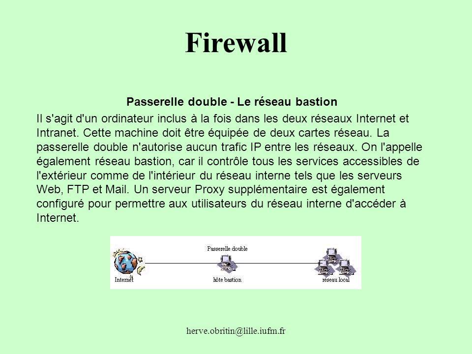 herve.obritin@lille.iufm.fr Firewall Passerelle double - Le réseau bastion Il s'agit d'un ordinateur inclus à la fois dans les deux réseaux Internet e
