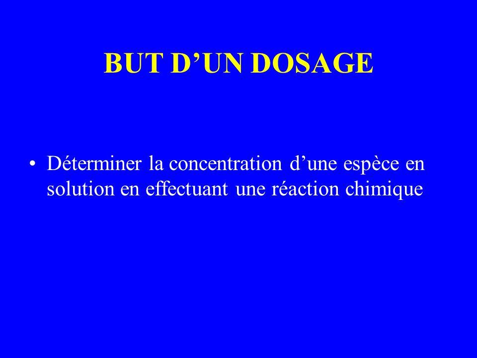 BUT DUN DOSAGE Déterminer la concentration dune espèce en solution en effectuant une réaction chimique