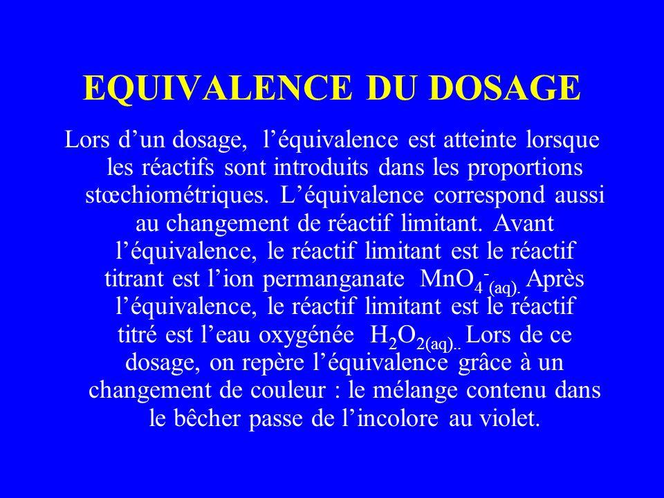 EQUIVALENCE DU DOSAGE Lors dun dosage, léquivalence est atteinte lorsque les réactifs sont introduits dans les proportions stœchiométriques. Léquivale