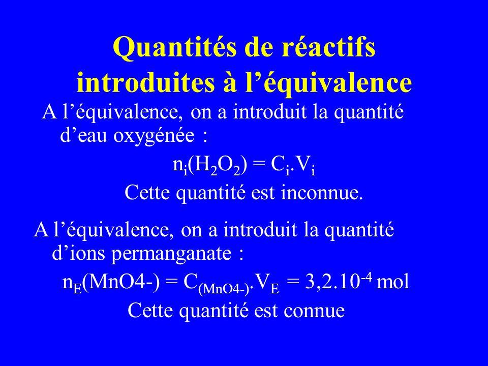 Quantités de réactifs introduites à léquivalence A léquivalence, on a introduit la quantité deau oxygénée : n i (H 2 O 2 ) = C i.V i Cette quantité es