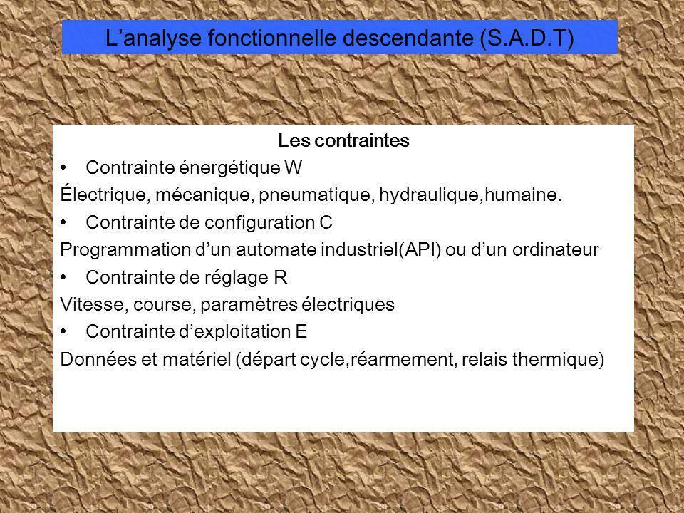 Les contraintes Contrainte énergétique W Électrique, mécanique, pneumatique, hydraulique,humaine. Contrainte de configuration C Programmation dun auto