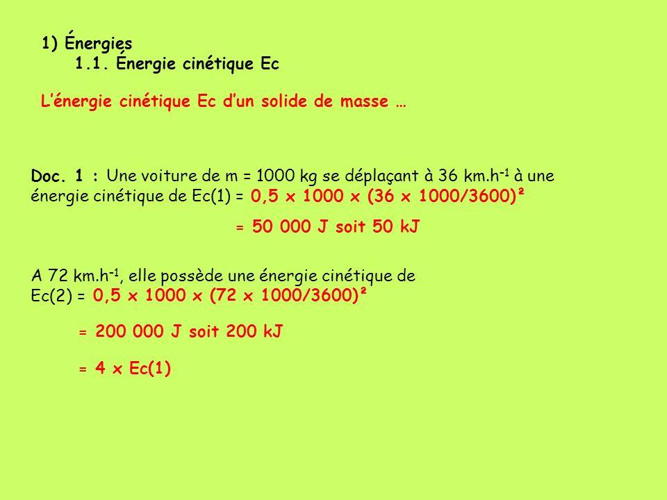 1) Énergies 1.1. Énergie cinétique Ec Doc. 1 : Une voiture de m = 1000 kg se déplaçant à 36 km.h –1 à une énergie cinétique de Ec(1) = A 72 km.h –1, e