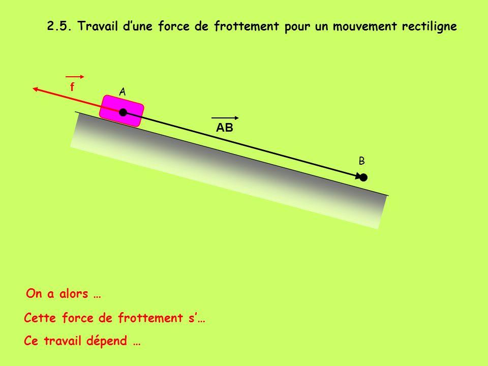 f A B 2.5. Travail dune force de frottement pour un mouvement rectiligne On a alors … Ce travail dépend … Cette force de frottement s… AB
