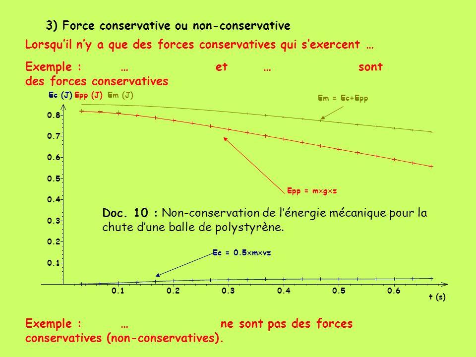 3) Force conservative ou non-conservative Lorsquil ny a que des forces conservatives qui sexercent … Exemple : …et…sont des forces conservatives Exemp