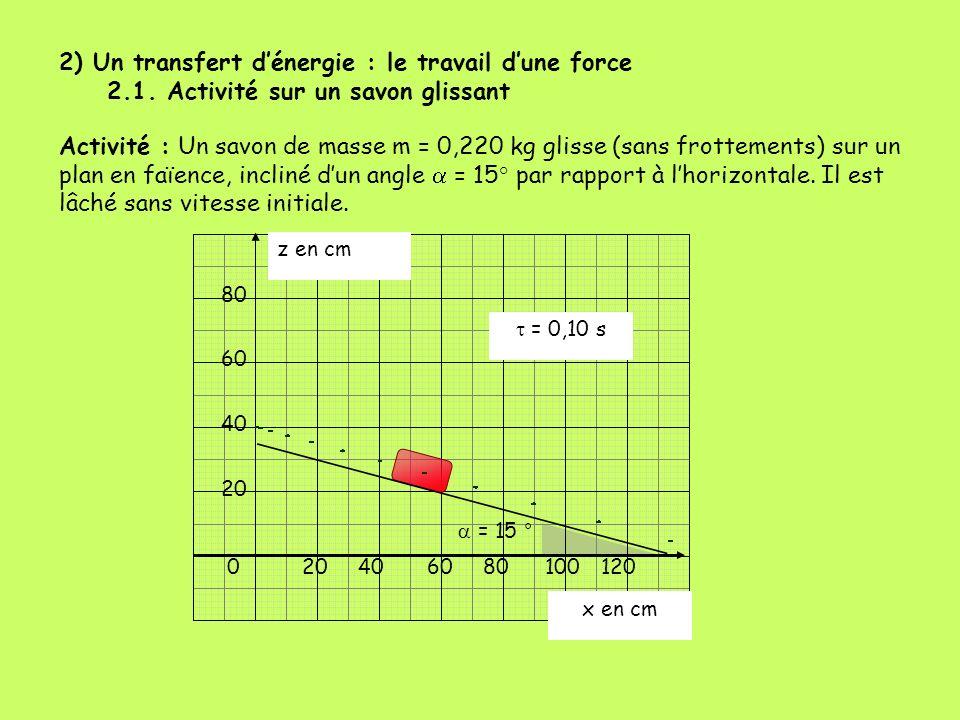 2) Un transfert dénergie : le travail dune force 2.1. Activité sur un savon glissant Activité : Un savon de masse m = 0,220 kg glisse (sans frottement