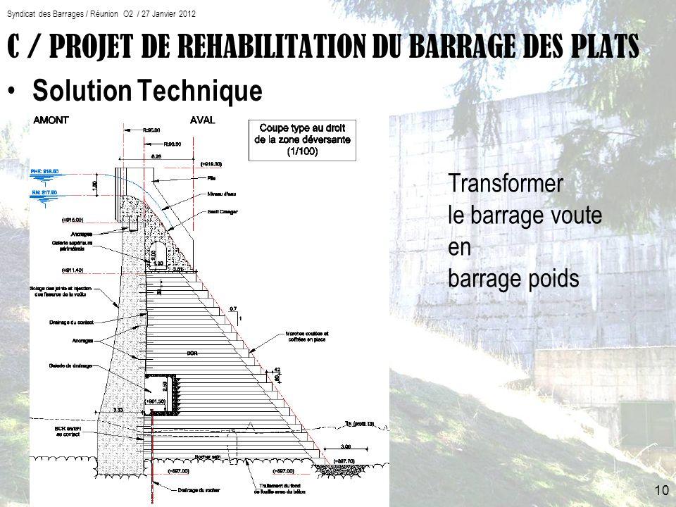 C / PROJET DE REHABILITATION DU BARRAGE DES PLATS Solution Technique 10 Syndicat des Barrages / Réunion O2 / 27 Janvier 2012 Transformer le barrage voute en barrage poids