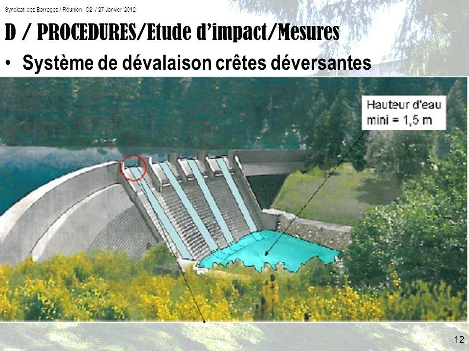 12 Syndicat des Barrages / Réunion O2 / 27 Janvier 2012 D / PROCEDURES/Etude dimpact/Mesures Système de dévalaison crêtes déversantes