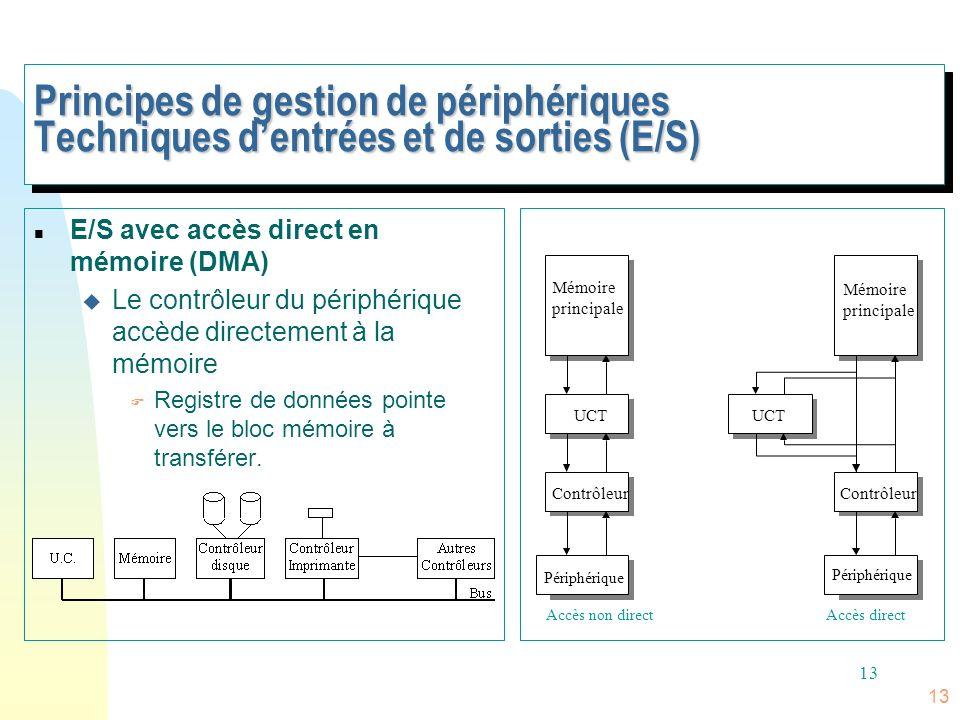 13 Principes de gestion de périphériques Techniques dentrées et de sorties (E/S) n E/S avec accès direct en mémoire (DMA) u Le contrôleur du périphéri