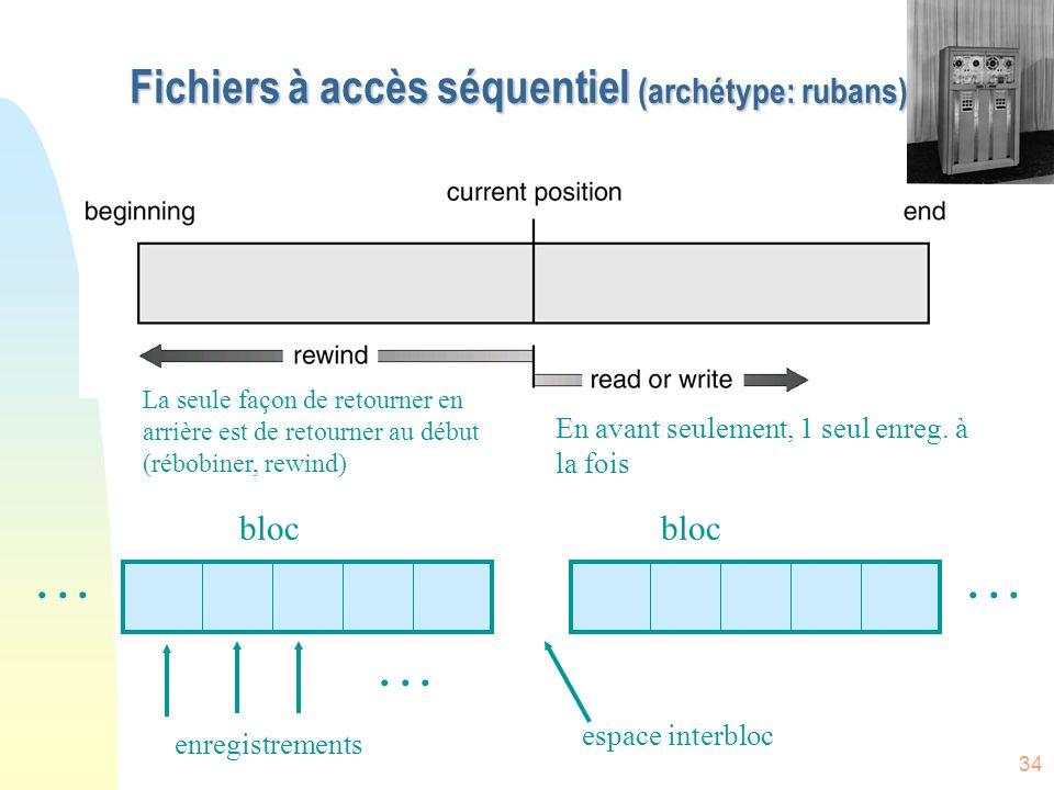 34 Fichiers à accès séquentiel (archétype: rubans) bloc enregistrements... La seule façon de retourner en arrière est de retourner au début (rébobiner