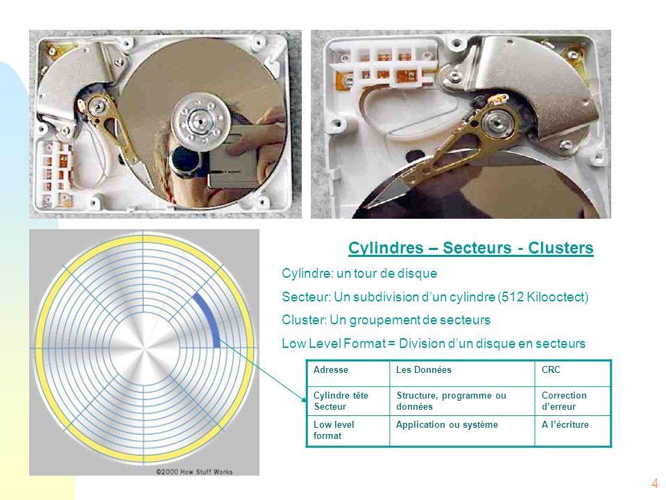 5 Support physique de codage de linformation n Disque dur (A) Piste (B) Secteur géométrique (C) secteur d une piste (D) cluster