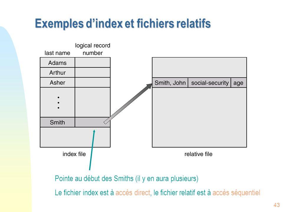 43 Exemples dindex et fichiers relatifs Pointe au début des Smiths (il y en aura plusieurs) Le fichier index est à accès direct, le fichier relatif es