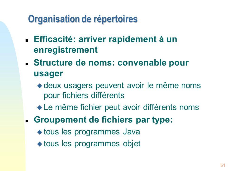 51 Organisation de répertoires n Efficacité: arriver rapidement à un enregistrement n Structure de noms: convenable pour usager u deux usagers peuvent