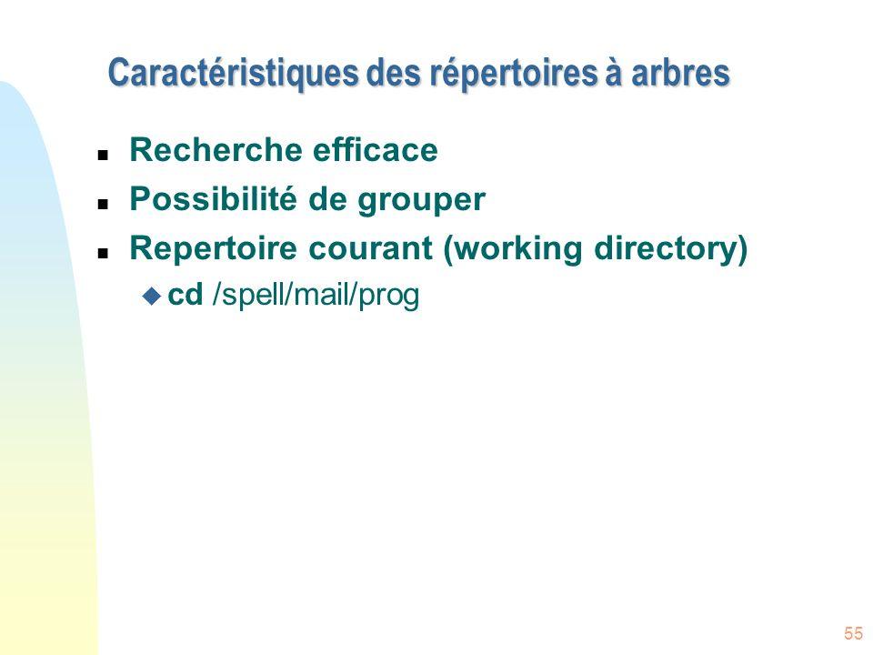55 Caractéristiques des répertoires à arbres n Recherche efficace n Possibilité de grouper n Repertoire courant (working directory) u cd /spell/mail/p