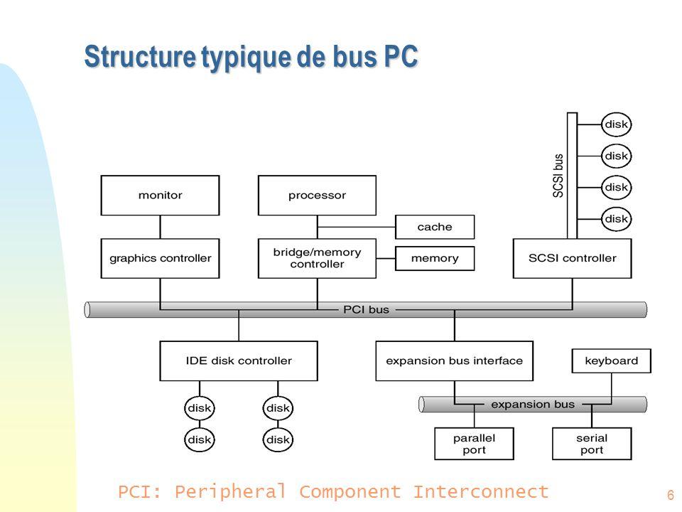 47 Structures de répertoires (directories) n Une collection de structures de données contenant infos sur les fichiers.