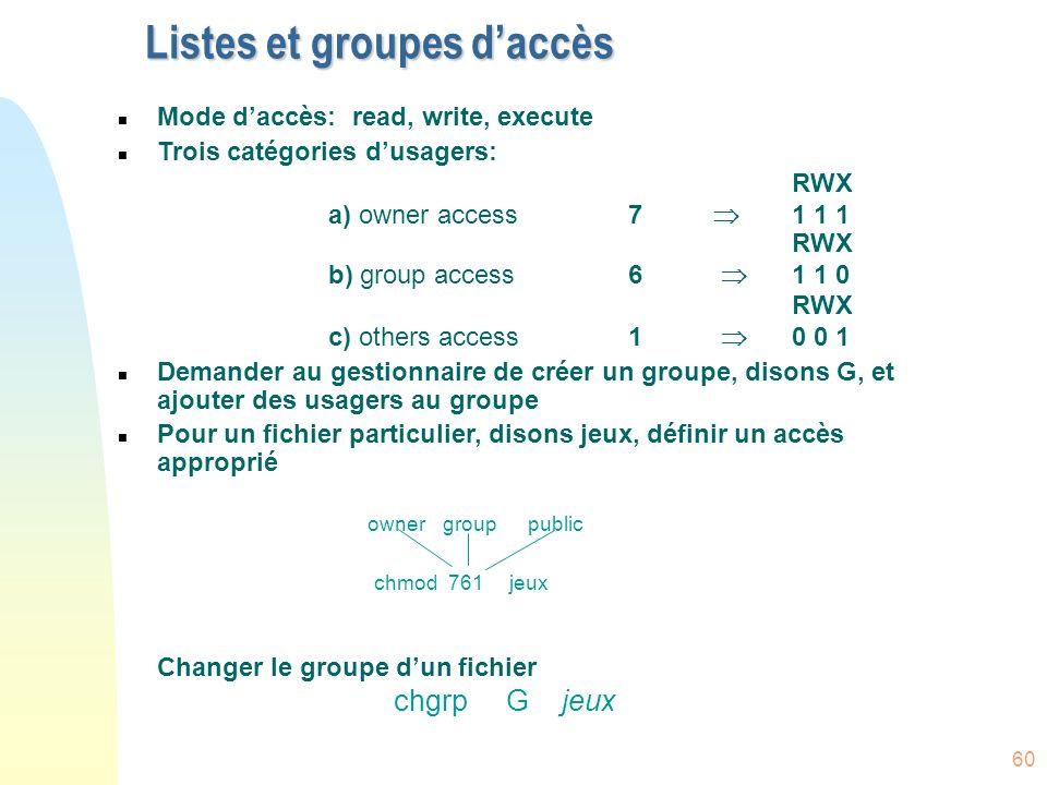 60 Listes et groupes daccès n Mode daccès: read, write, execute n Trois catégories dusagers: RWX a) owner access 7 1 1 1 RWX b) group access 6 1 1 0 R