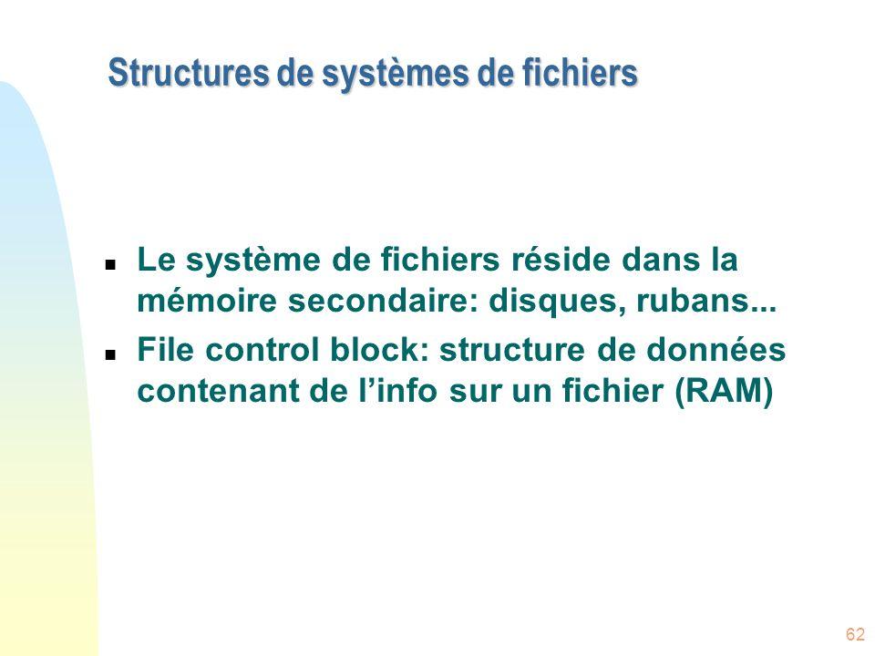 62 Structures de systèmes de fichiers n Le système de fichiers réside dans la mémoire secondaire: disques, rubans... n File control block: structure d