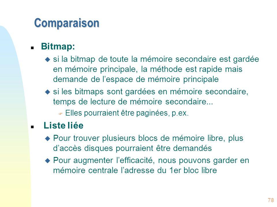 78 Comparaison n Bitmap: u si la bitmap de toute la mémoire secondaire est gardée en mémoire principale, la méthode est rapide mais demande de lespace