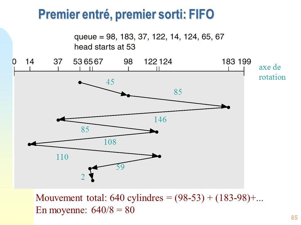 85 Premier entré, premier sorti: FIFO Mouvement total: 640 cylindres = (98-53) + (183-98)+... En moyenne: 640/8 = 80 axe de rotation 45 85 146 85 108