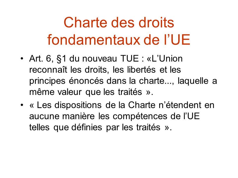 Charte des droits fondamentaux de lUE Art.