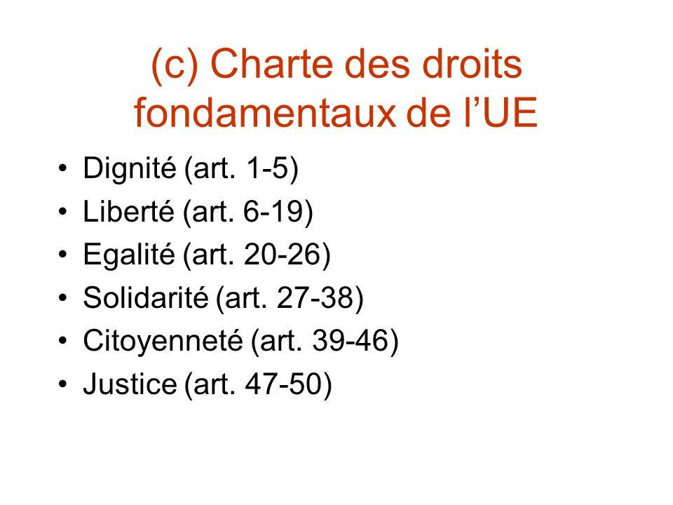 (c) Charte des droits fondamentaux de lUE Dignité (art.