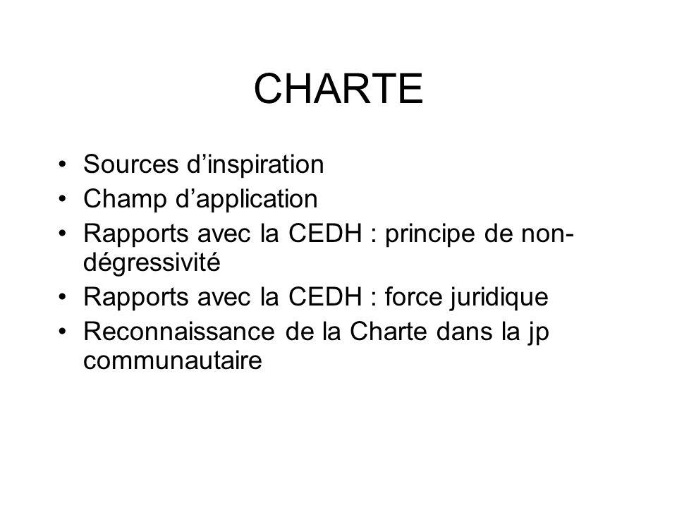CHARTE Sources dinspiration Champ dapplication Rapports avec la CEDH : principe de non- dégressivité Rapports avec la CEDH : force juridique Reconnaissance de la Charte dans la jp communautaire