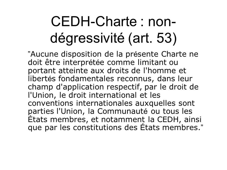 CEDH-Charte : non- dégressivité (art.