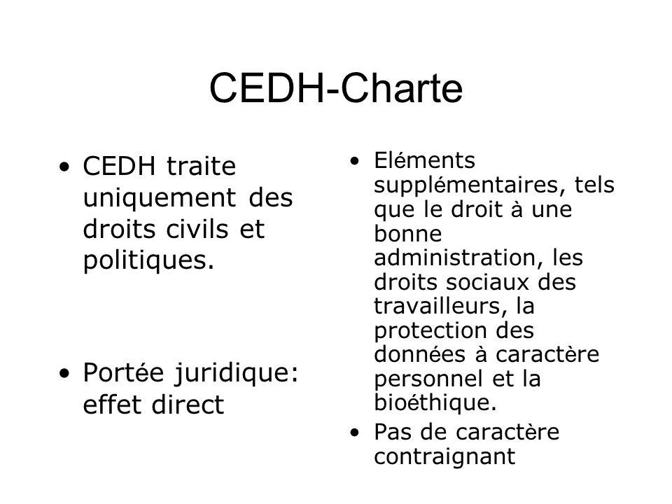 CEDH-Charte CEDH traite uniquement des droits civils et politiques.